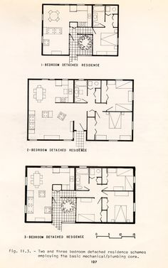low cost housing plans - google search | smart house plans