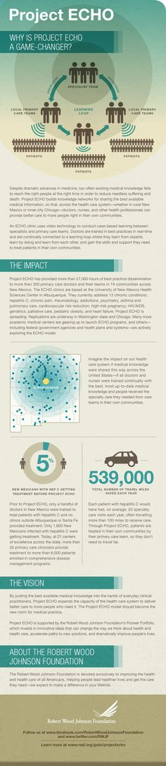 Vermilion created this awesome infographic created on behalf of the Robert Wood Johnson Foundation