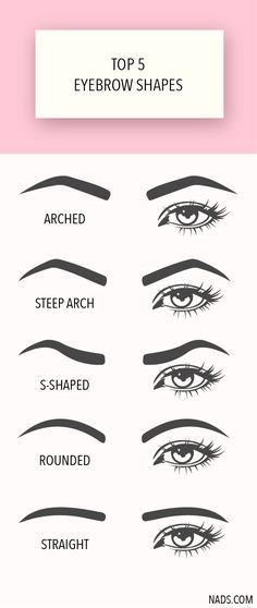 Top 5 Eyebrow Shapes. Are your eyebrows arched, or rounded? Find your shape or try them all with Nad's Facial Wand Eyebrow Shaper, easy no-heat eyebrow waxing right at home.