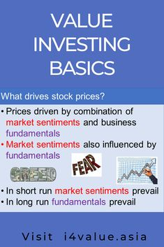 Value Investing, Investing In Stocks, Fundamental Analysis, Technical Analysis, Investment Books, Dividend Investing, Stock Prices, Asset Management, Investors