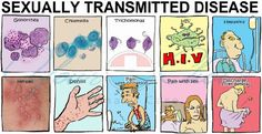 A MUST-READ: THE MOST COMMON SEXUALLY TRANSMITTED DISEASES (STDS) AND THEIR EARLY SYMPTOMS. DO NOT IGNORE!