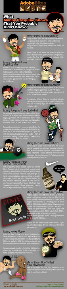 Manny Pacquiao Knows Infographic