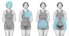 Have you experienced any of these? 14 Signs Of Hormone Imbalance Most Women Ignore
