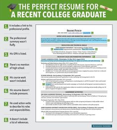 Resume Tips for Recent College Graduate #resume #professionaldevelopment