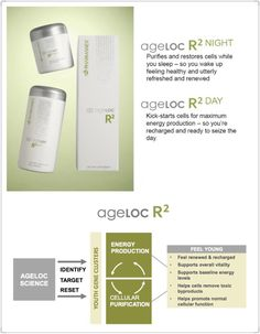 One of our great products to use Aging Process, Health And Wellness, Benefit, Nu Skin, Skin Care, Feelings, Night, Day, Skin Products