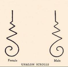 Unalom, or Urna, representative of the Third Eye. Can be depicted as a curl of hair. If clockwise, male. If counter-clockwise, female.