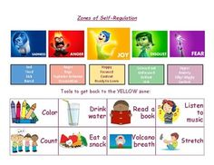 Zones of Self Regulation Chart- Inside Out Edition by Kinder Konnection with Ms V Inside Out Emotions, Inside Out Characters, Feelings And Emotions, Zones Of Regulation, Emotional Regulation, Counseling Activities, Therapy Activities, Self Regulation Strategies, Behavior Management System