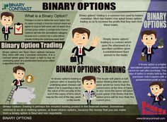Visit this site http://www.binarycontrast.com/ for more information on Binary Tilt Binary Options. Binary Tilt Binary Options are fixed return options because they come with only 2 possible outcomes. It is a contract which gives the buyer a right to buy an underlying asset at a pre-decided fixed price within a specified time limit. Financial instruments are major driving forces in today's finances.