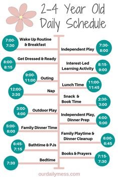 A developmentally appropriate 2-year-old, 3-year-old, and 4-year-old schedule for the stay at home mom. Click for interest-led learning activities and outing ideas! #toddlerschedule #preschoolschedule #2yearoldschedule #3yearoldschedule #4yearoldschedule #dailyschedule #dailytoddlerschedule #positiveparentingtoddlers #positiveparenting #parentingtoddlers #toddleractivities #preschoolactivities