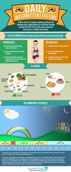 How to practice intermittent fasting for sustainable results. Intermittent fasting is one of the most powerful lifestyle strategies you can implement to maintain your ideal body weight for years. All this without ever having to go on a diet. Intermittent fasting is simply about changing the pattern of when you eat and what you eat so that it works in synergy with your body and not against it. There are also several interpretations of fasting, Click to learn HOW we daily fast and train…