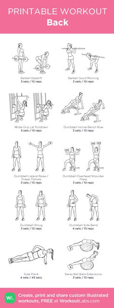 Back – my custom workout created at WorkoutLabs.com • Click through to download as printable PDF! #customworkout