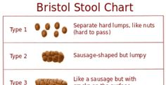 Here's What Your Stool Can Tell You About Your Health