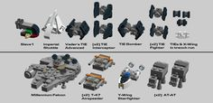 LEGO Ideas - Star Wars Play Set