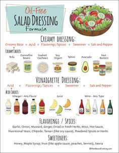 How to Make Oil-Free Salad Dressings - plant-based/vegan. - How to Make Oil-Free Salad Dressings – plant-based/vegan. Plant Based Eating, Plant Based Diet, Plant Based Recipes, Raw Food Recipes, Vegan Food, Diet Recipes, Vegetarian Recipes, Recipies, Low Fat Salad Dressing