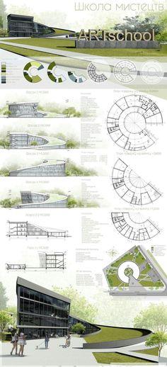 Kunstschule - ARTschool on Behance - Plan Concept Architecture, Model Architecture, Conceptual Architecture, Architecture Concept Drawings, Landscape Architecture Design, Architecture Graphics, Futuristic Architecture, School Architecture, Architecture Diagrams