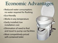 The Natures Head Composting Toilet is the latest design, the best value, and the most reliable choice for portable, self contained, urine separating dry toilets -- on the water, on the land, or on the road. $875
