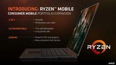 ASUS teases AMD Ryzen powered ROG gaming laptop: ASUS teases AMD Ryzen powered ROG gaming laptop:…