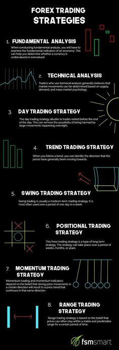 binary trading binary options trading what is binary brokers how to trade signals best strategy demo brokers reviews stocks market account system platform adalah investment forex These may not be the Best Forex Technical indicators, they are however amongst the most popular with traders around the world, here's how they work