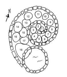 Ako si vytvoriť bylinkovú špirálu vo vlastnej záhrade - Záhradkárčenie - Záhrada a príroda   Hobby portál