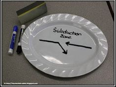 Ideas about using dollar store platters as whiteboards in your high-school classroom!