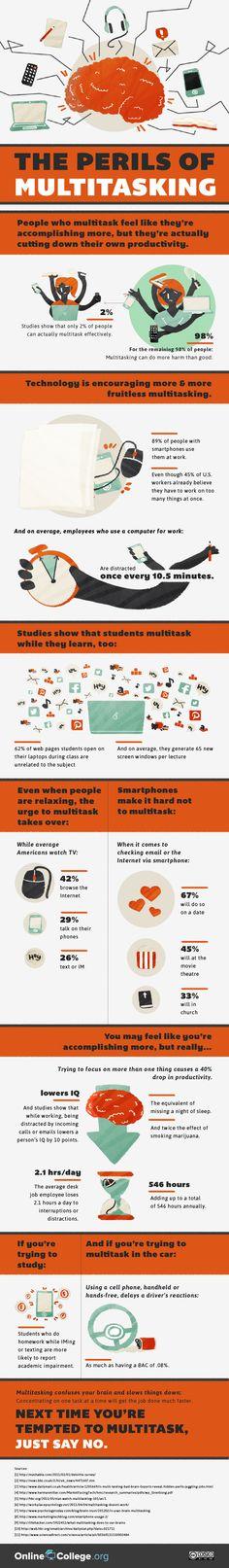 Infografiek: de gevaren van multitasken | X, Y of Einstein?
