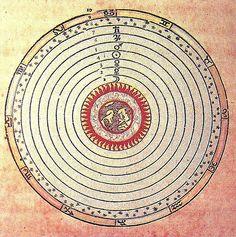 Mandala - The sky according to Ptolemy  Sacred Geometry