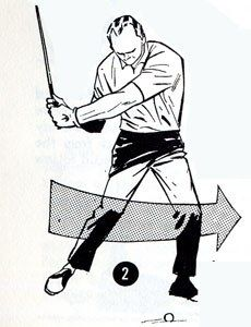 "Golfers of every ability level occasionally hit behind the ball on key shots. If this problem persists in your game, I suggest you stress foot and leg action in your downswing. Striking the turf behind the ball -- hitting ""fat"" as they say -- usually is caused by failure to shift enough weight onto the left foot on the downswing. Good legwork is the answer in making this weight shift properly. As you begin to move into your downswing, drive your legs to the left (see illustration) while…"