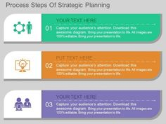 Process Steps Of Strategic Planning Powerpoint Template - PowerPoint Templates