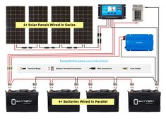 The best solar panel set up for large systems using AGM batteries. DIY advice and ideas for which products to buy for an RV or camper van conversion. Cost saving hacks and solar panel tips for off grid living. Perfect read for Rv Solar Panels, Solar Energy Panels, Solar Panels For Home, Solar Panel Installation, Solar Power For Home, Off Grid Solar Power, Solar Panel Calculator, Motorhome, Solar Roof