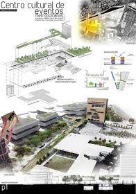 Recursos Interior: Autocad, descargas .dwg, ideas, diseño, bloques 3D: 10 Ejemplos de panel resumen de exteriores