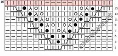 узор 111 ажур с косой и шишечками| каталог вязаных спицами узоров