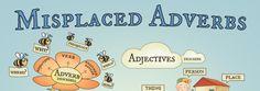 infographic | Grammar Newsletter - English Grammar Newsletter - Part 4 Advanced Grammar, Adverbs, English Grammar, Puns, Infographic, Comedy, Language, Writing, Learning