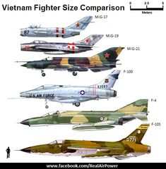 "Vietnam Fighter Size Comparison 'i_""_í Makers - iFunny :) Us Military Aircraft, Military Jets, Fighter Aircraft, Fighter Jets, Mig 21, Camo Patterns, Silhouette Portrait, Aviation Art, Modern Warfare"