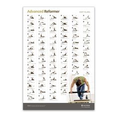 Wall Chart - Advanced Reformer