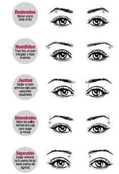 Como depilar las cejas de acuerdo al tipo de ojos
