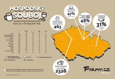 Jak se v ČR pije? Czech Republic, Infographics, Beer, Map, Root Beer, Ale, Infographic, Location Map, Maps