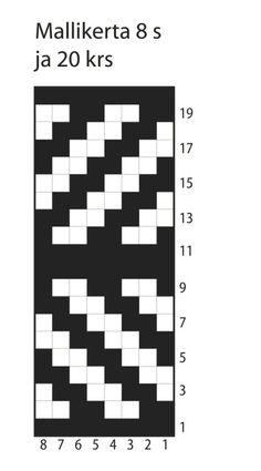 Tekstiiliteollisuus - teetee Pallas Tunisian Crochet, Crochet Yarn, Cross Stitch Patterns, Knitting Patterns, Marimekko, Tapestry, Chart, Stars, Fabrics