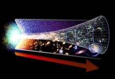 Big Bang, the Big Bang, the universe, evolution of the universe, expansion of the universe