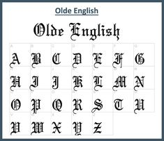 Complete resource platform for web designers and developers – 30 Amazing Free Old English Fonts Old English Font Free, Old English Font Tattoo, Old English Alphabet, English Fonts, English Abc, English Style, Gothic Lettering, Gothic Fonts, Old School Fonts