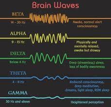 """Die meisten Menschen behaupten von sich, dass sie """"relativ entspannt"""" sind. Doch sie irren sich. Die meisten glauben auch, dass 6 Stunden Schlaf pro Nacht genügen, um sich zu erholen. Oder dass bis…"""