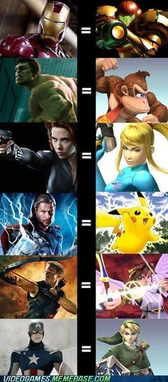 #Avengers as #VideoGame characters