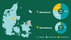 ELEVFRAVÆR. Skolechef om Danmarks højeste fravær: Det er ikke godt nok Eleverne i Albertslund var dobbelt så meget væk som eleverne i Skanderborg sidste skoleår. Skolechefen i Albertslund kalder det uacceptabelt D. 10/6 2014