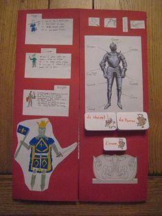 Le bonheur en famille: Lapbook des chevaliers…lapbook sur les dauphins…la...