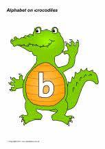 Alphabet on crocodiles