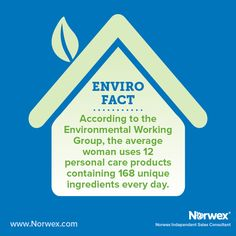 Norwex Enviro fact. For Facebook parties, online events and marketing.