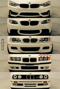 Evolution of the BMW M3-Series