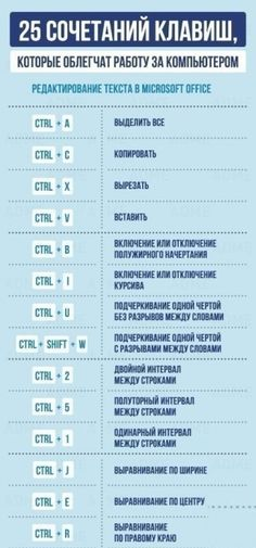 25 сочетаний клавиш, которые облегчат работу за компьютером — Полезные советы