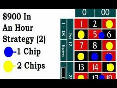 How tbeat roulette 48 round poker table cover