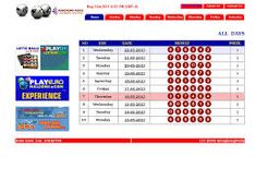 Situs Agen Togel Resmi Bandar Poker Roulette