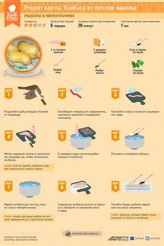 Колбаса из печени налима. Рецепт в инфографике | Рецепты | КУХНЯ ХАНТЫ И МАНСИ | АиФ Югра